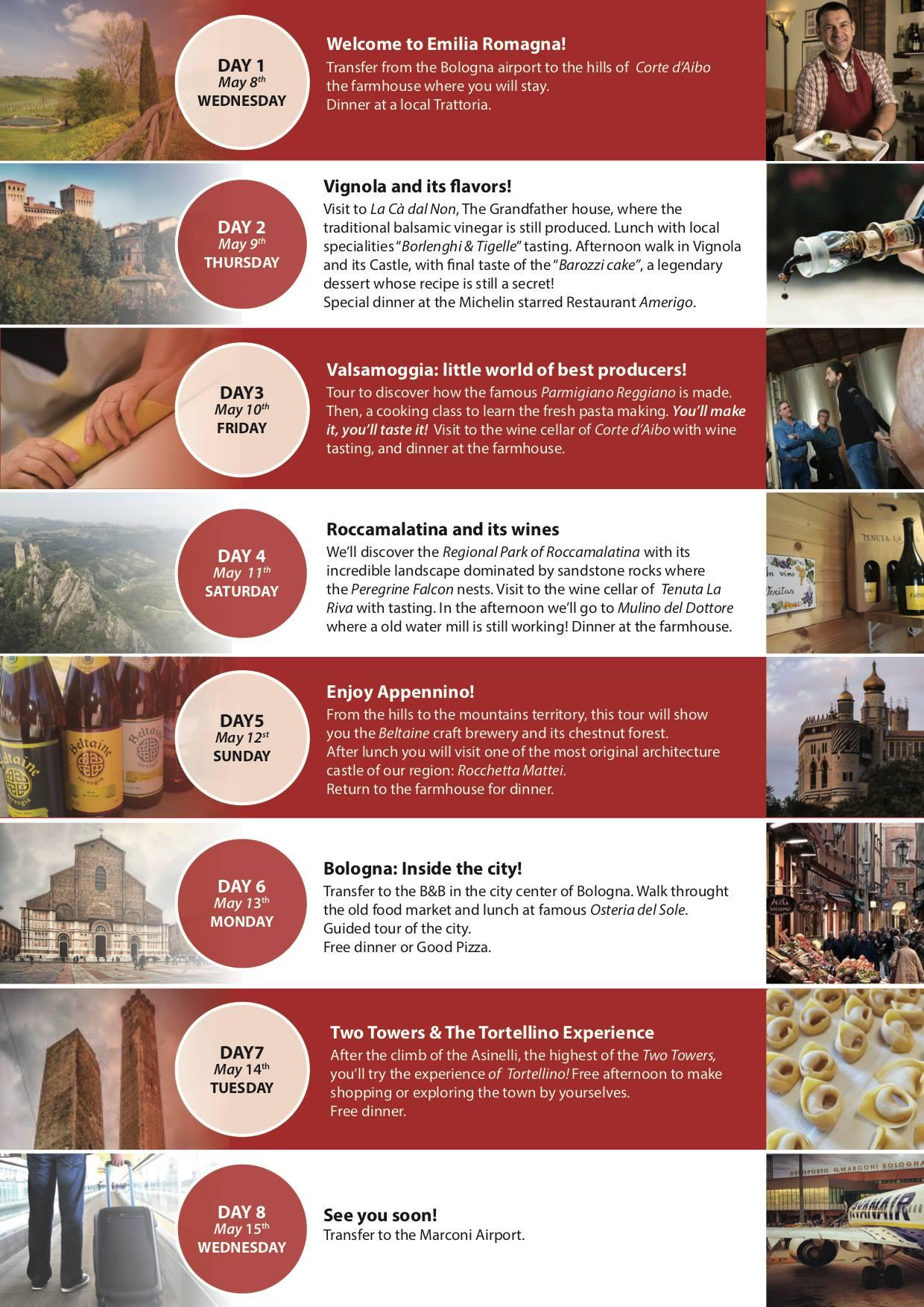 Gastronomy Tour Italy